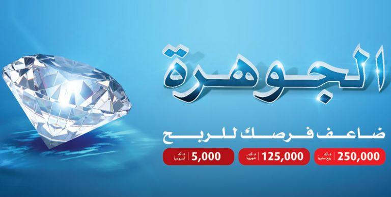 814746fb7 الكويت: بنك الكويت الوطني يعلن الفائز بجائزة 125 ألف دينار في سحب