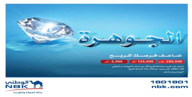 12e5bf7c6 الكويت: بنك الكويت الوطني يعلن عن الأسماء الفائزة في السحوبات الأسبوعية  لحساب الجوهرة